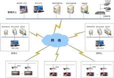 互动信息发布系统 商场系统 车站系统